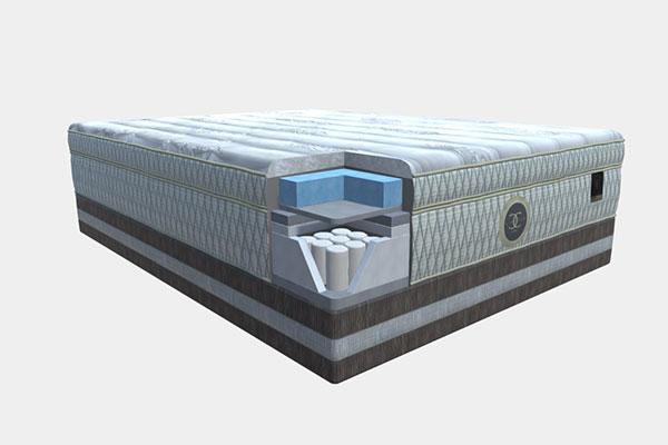 Cushion-Firm Boxtop 2