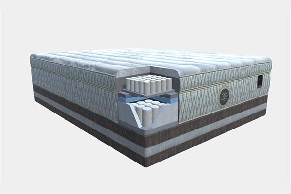 Micro-Coil Boxtop 2