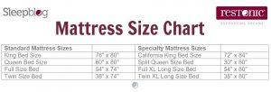 08-Mattress size chart