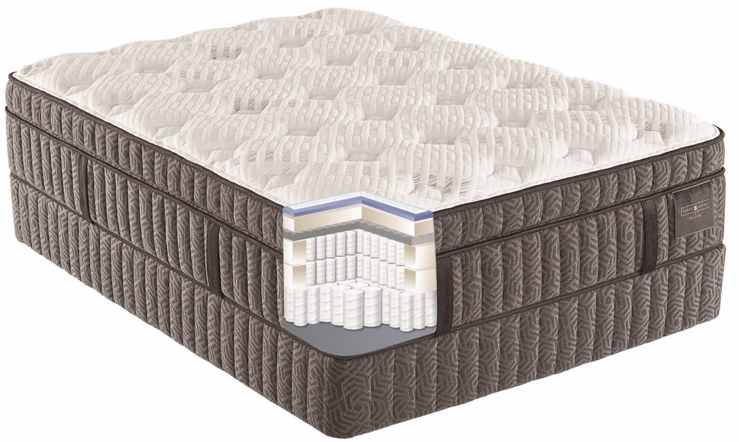 Do I Need a Memory Foam Mattress for Better Sleep?