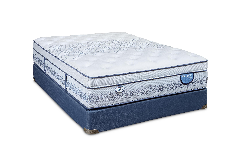 Rotate your mattress seasonally.
