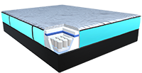 Illustration highlighting the Airflow border on a mattress
