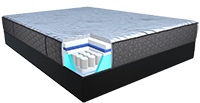 Illustration highlighting the Superedge Plus on a mattress