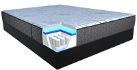 Illustration highlighting the High density extra firm foam on a mattress