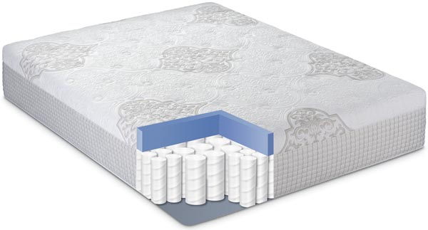 Restonic's Scott Living Shippable Sleep mattress features technology for a cooling sleep surface with a softer touch.