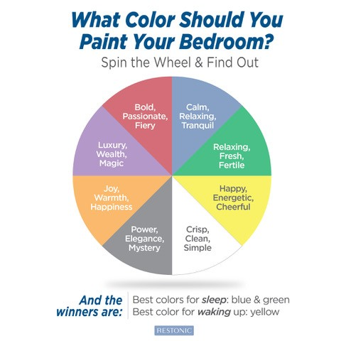 What Color Should You Paint Your Bedroom