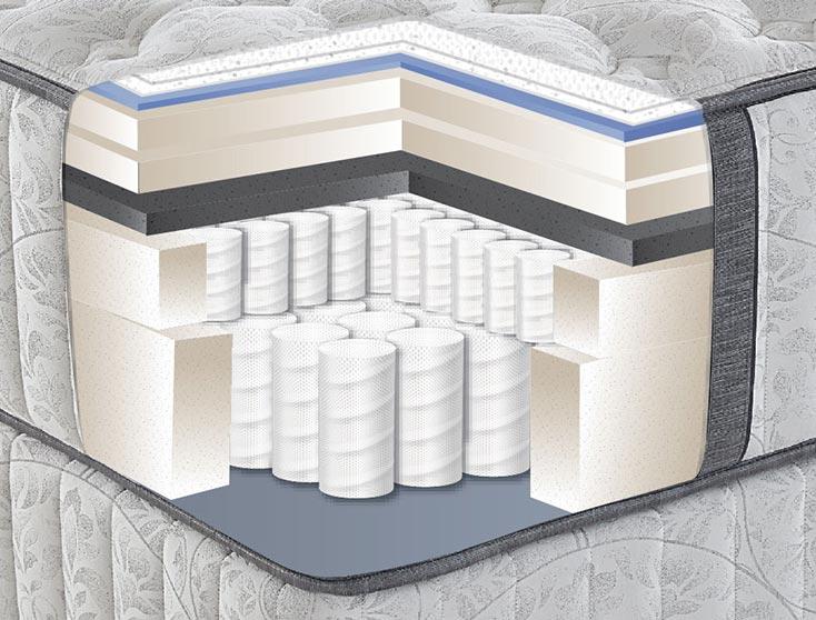 Inside the Biltmore mattress