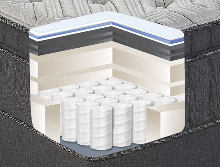 Inside the Scott Living mattress